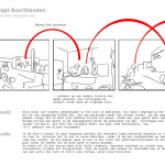 Weblog Concept Buurtbanden